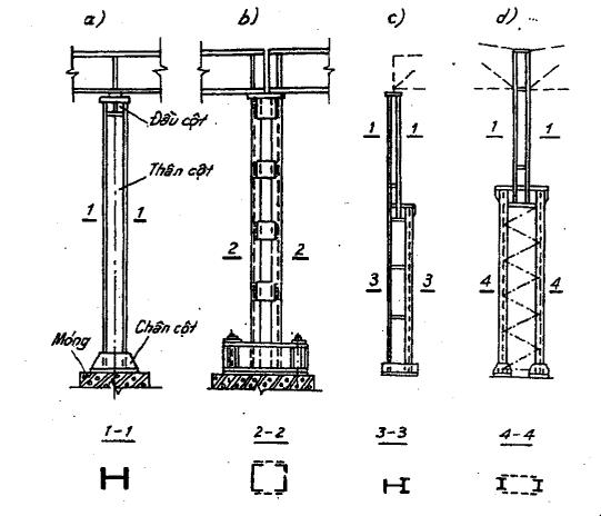 Cột thép của kết cấu thép